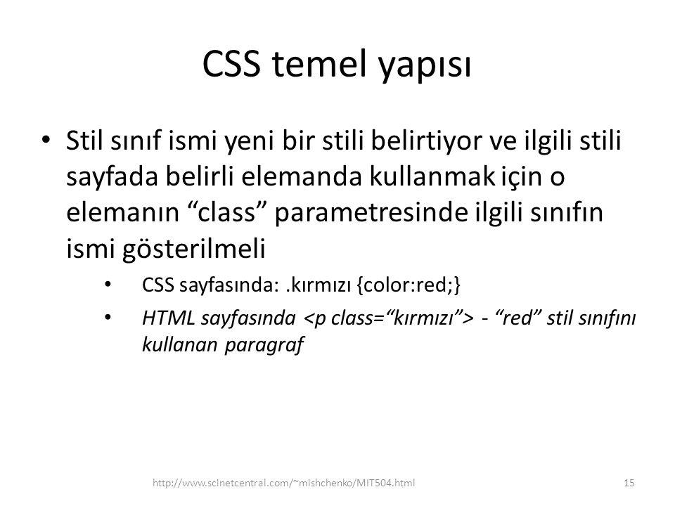 CSS temel yapısı