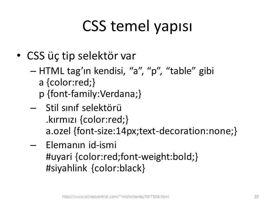 CSS temel yapısı CSS üç tip selektör var