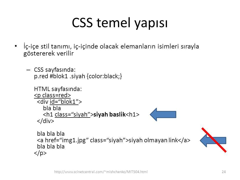 CSS temel yapısı İç-içe stil tanımı, iç-içinde olacak elemanların isimleri sırayla göstererek verilir.