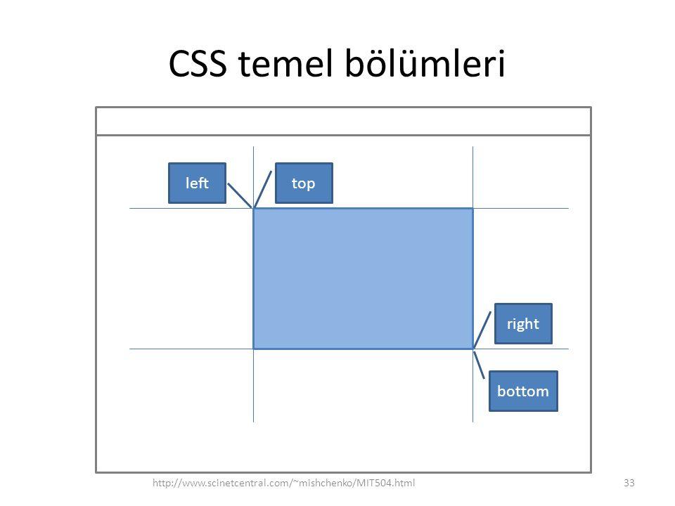 CSS temel bölümleri left top right bottom