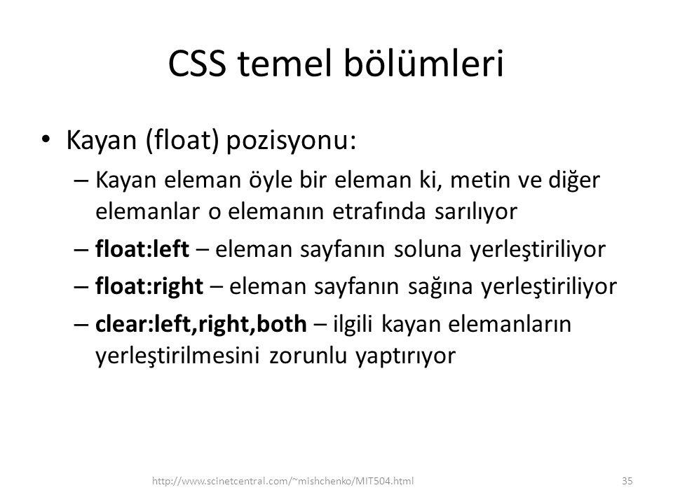 CSS temel bölümleri Kayan (float) pozisyonu: