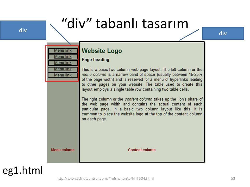 div tabanlı tasarım eg1.html div div