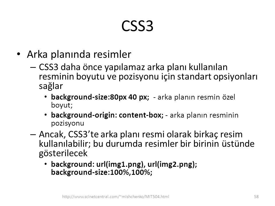 CSS3 Arka planında resimler