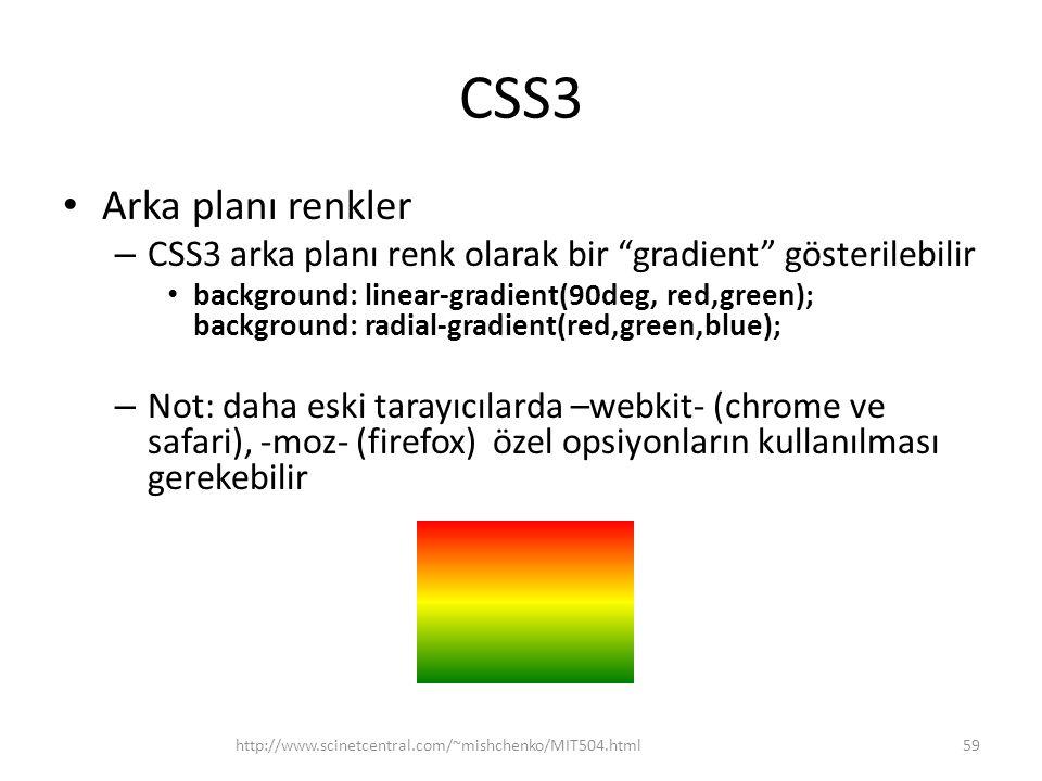 CSS3 Arka planı renkler. CSS3 arka planı renk olarak bir gradient gösterilebilir.