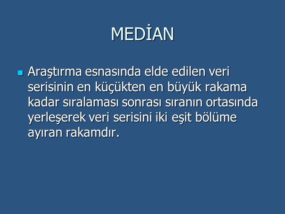 MEDİAN