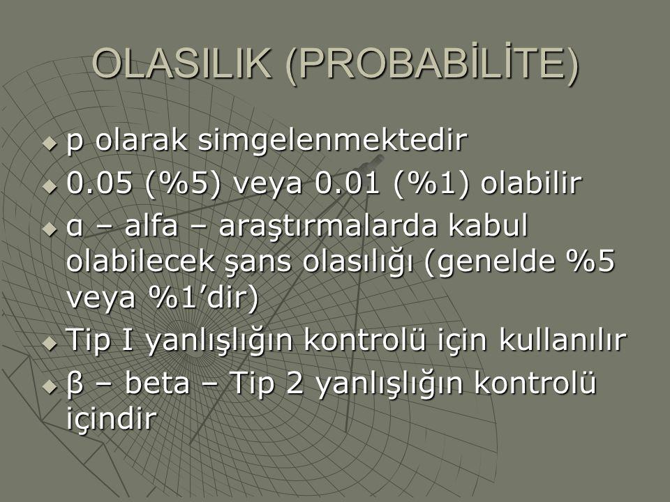 OLASILIK (PROBABİLİTE)