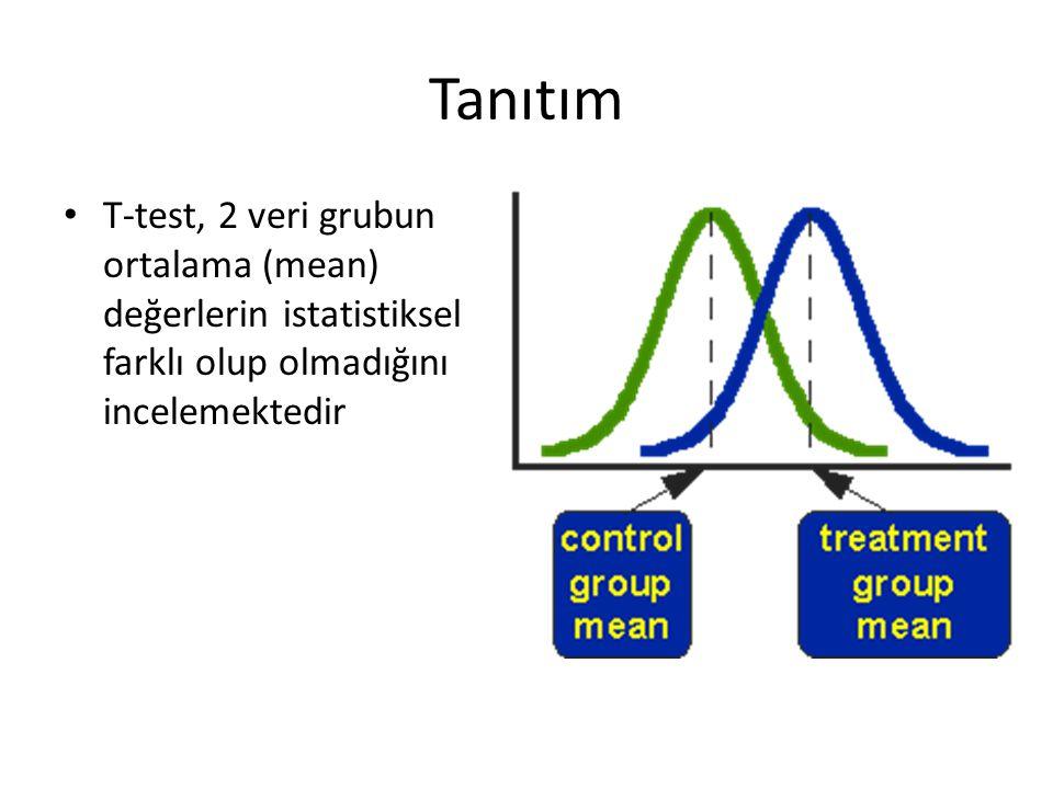 Tanıtım T-test, 2 veri grubun ortalama (mean) değerlerin istatistiksel farklı olup olmadığını incelemektedir.