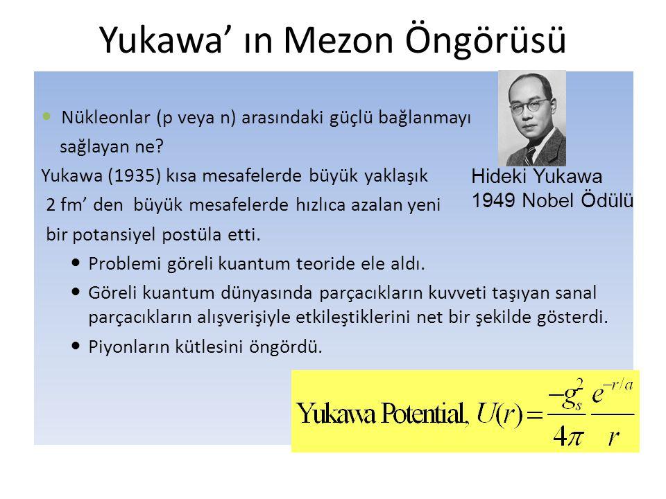 Yukawa' ın Mezon Öngörüsü