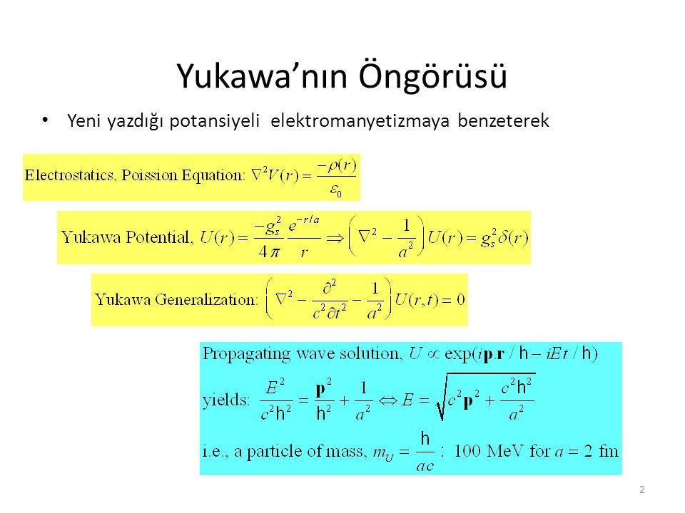 Yukawa'nın Öngörüsü Yeni yazdığı potansiyeli elektromanyetizmaya benzeterek