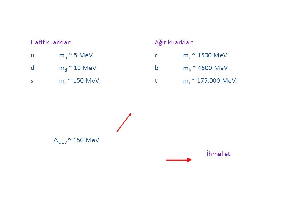 Hafif kuarklar: u mu ~ 5 MeV. d md ~ 10 MeV. s ms ~ 150 MeV. Ağır kuarklar: c mc ~ 1500 MeV. b mb ~ 4500 MeV.