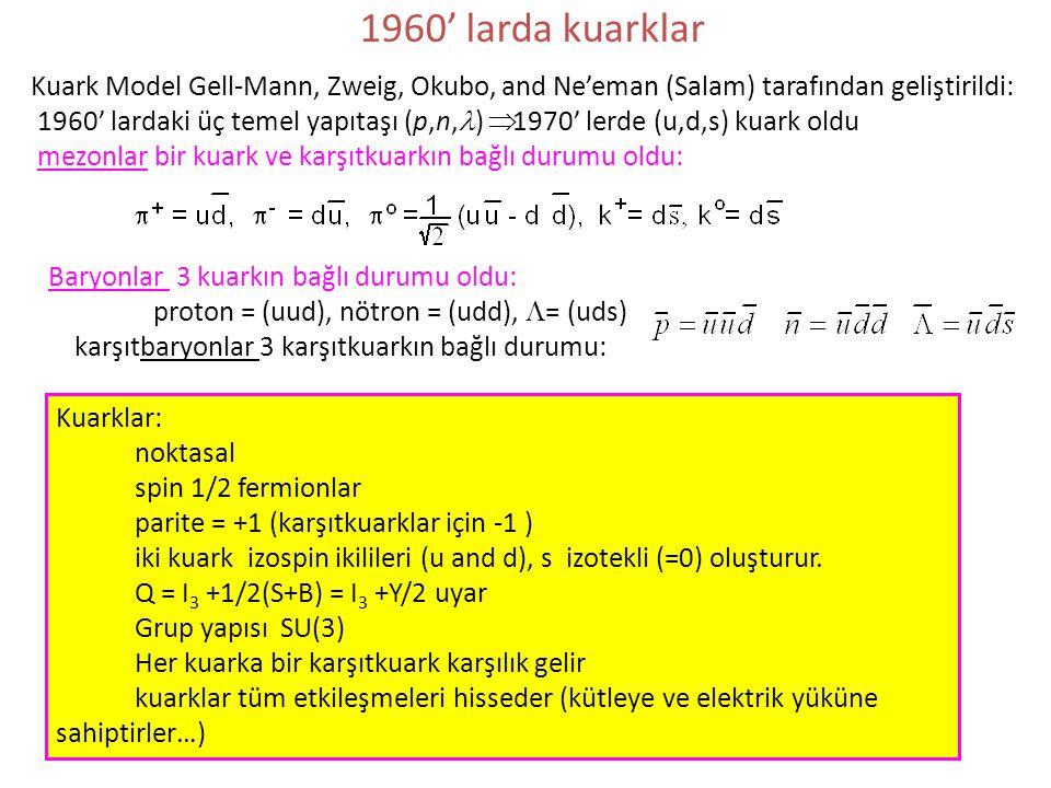 1960' larda kuarklar Kuark Model Gell-Mann, Zweig, Okubo, and Ne'eman (Salam) tarafından geliştirildi: