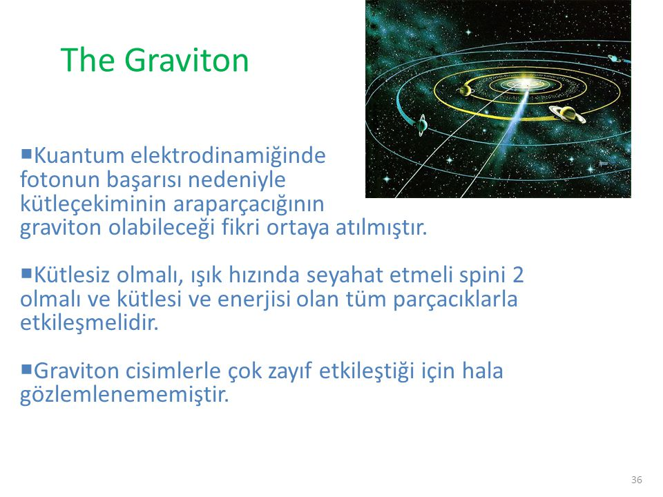 The Graviton Kuantum elektrodinamiğinde fotonun başarısı nedeniyle