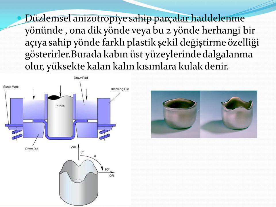 Düzlemsel anizotropiye sahip parçalar haddelenme yönünde , ona dik yönde veya bu 2 yönde herhangi bir açıya sahip yönde farklı plastik şekil değiştirme özelliği gösterirler.Burada kabın üst yüzeylerinde dalgalanma olur, yüksekte kalan kalın kısımlara kulak denir.
