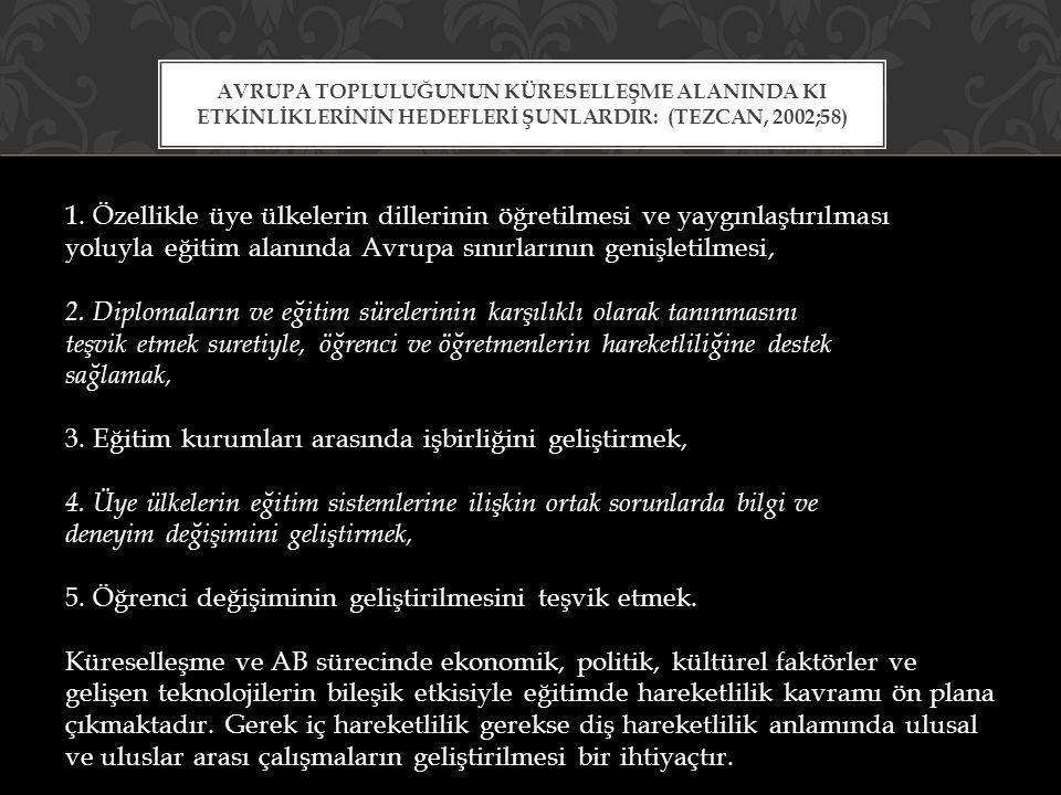 Avrupa topluluğunun küreselleşme alanInda Ki etkİnlİklerİnİn hedeflerİ şunlardIr: (tezcan, 2002;58)
