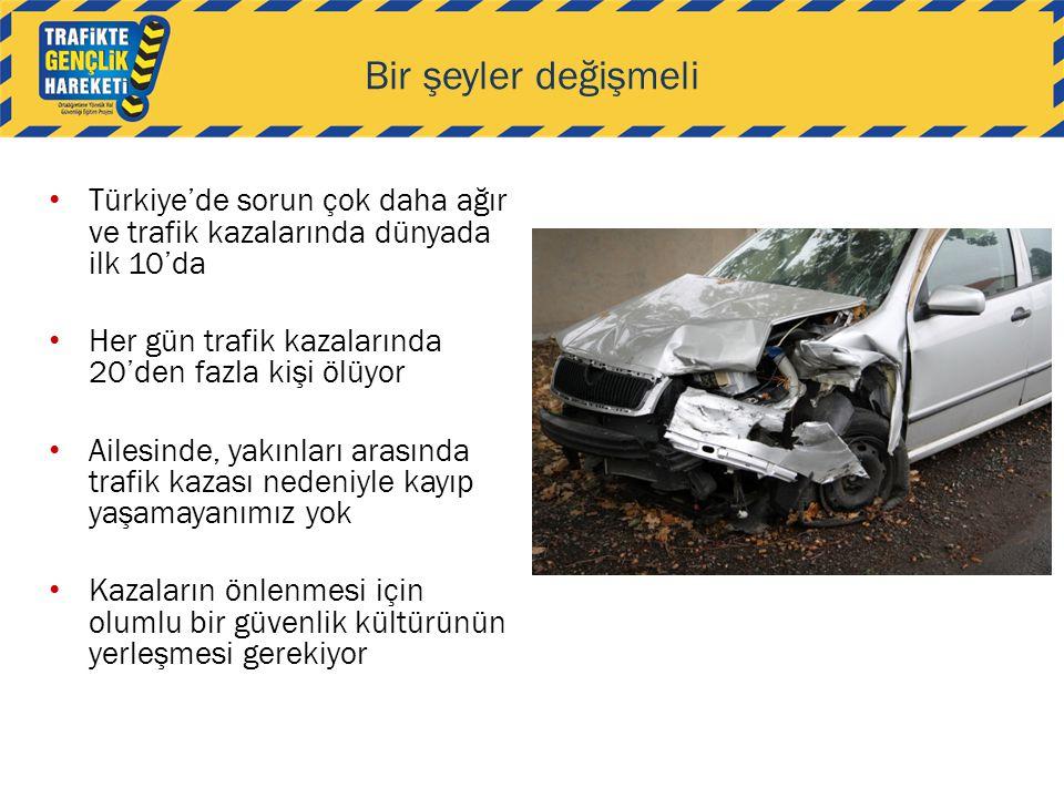 Bir şeyler değişmeli Türkiye'de sorun çok daha ağır ve trafik kazalarında dünyada ilk 10'da. Her gün trafik kazalarında 20'den fazla kişi ölüyor.