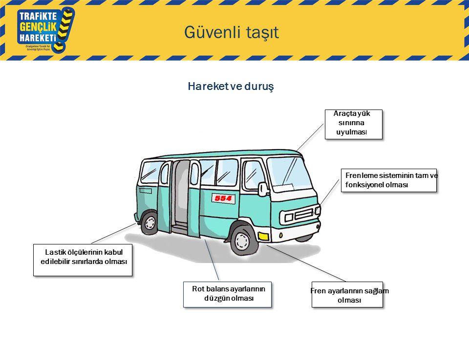 Güvenli taşıt Hareket ve duruş Araçta yük sınırına uyulması