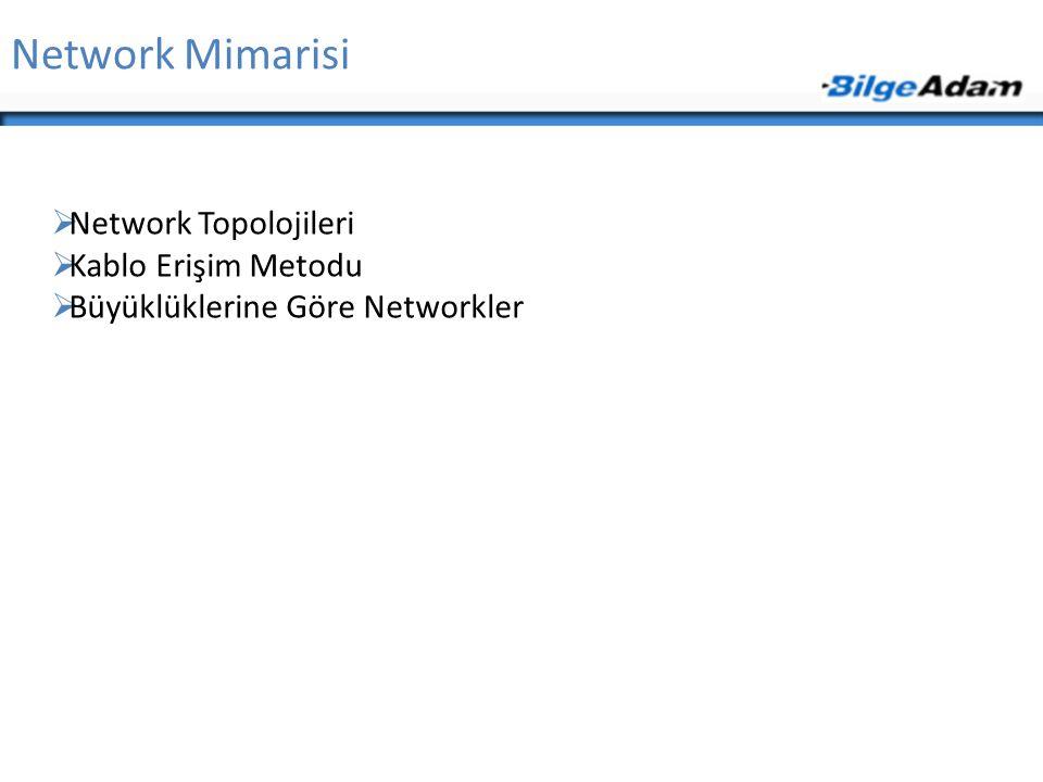 Network Mimarisi Network Topolojileri Kablo Erişim Metodu