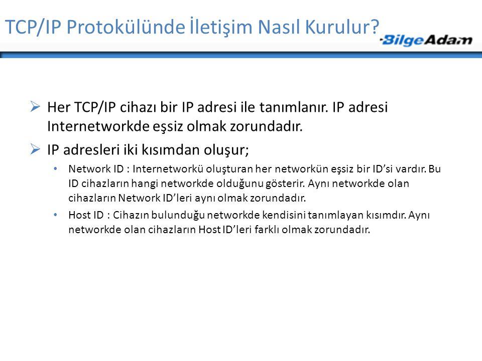 TCP/IP Protokülünde İletişim Nasıl Kurulur