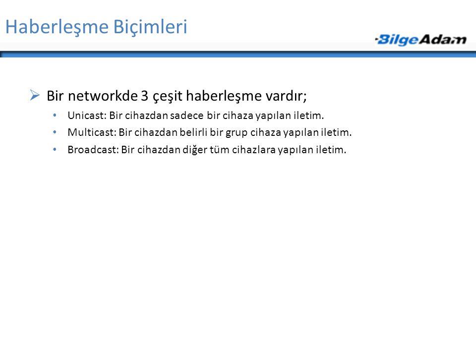 Haberleşme Biçimleri Bir networkde 3 çeşit haberleşme vardır;