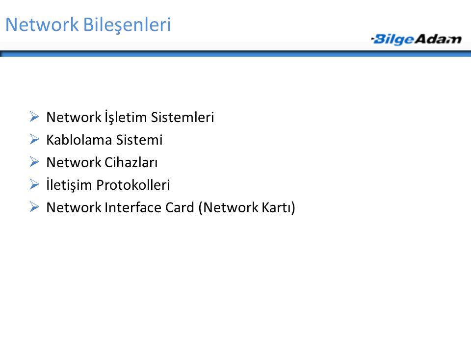 Network Bileşenleri Network İşletim Sistemleri Kablolama Sistemi