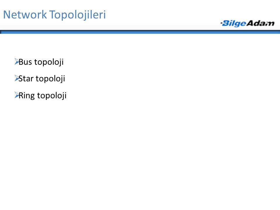 Network Topolojileri Bus topoloji Star topoloji Ring topoloji