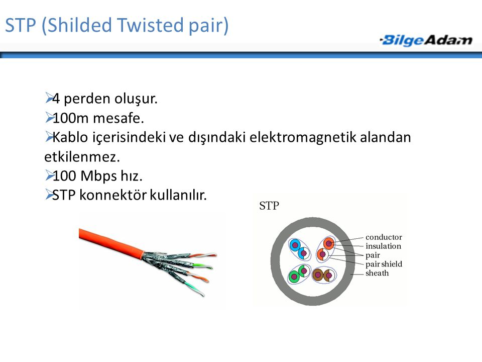STP (Shilded Twisted pair)