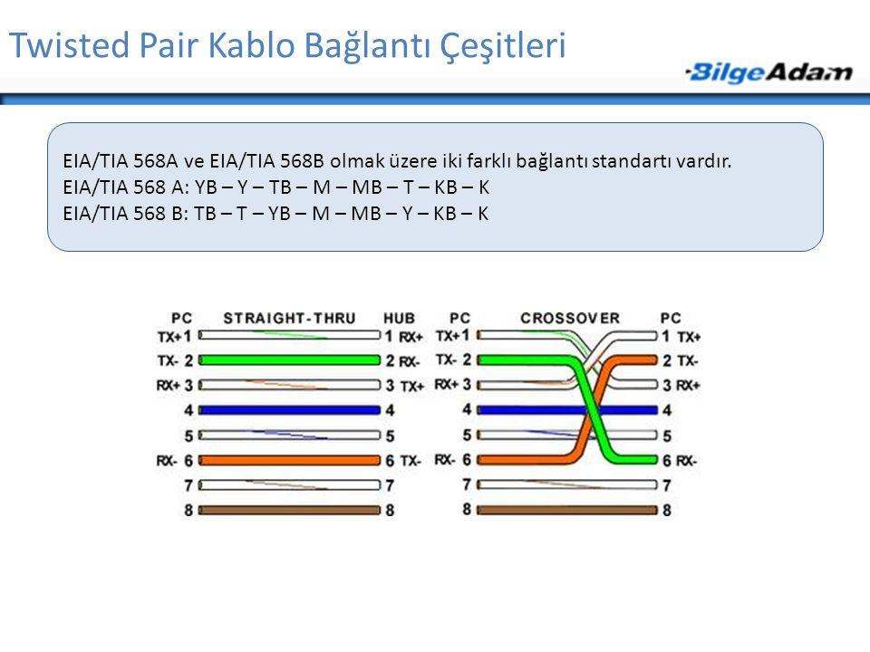 Twisted Pair Kablo Bağlantı Çeşitleri
