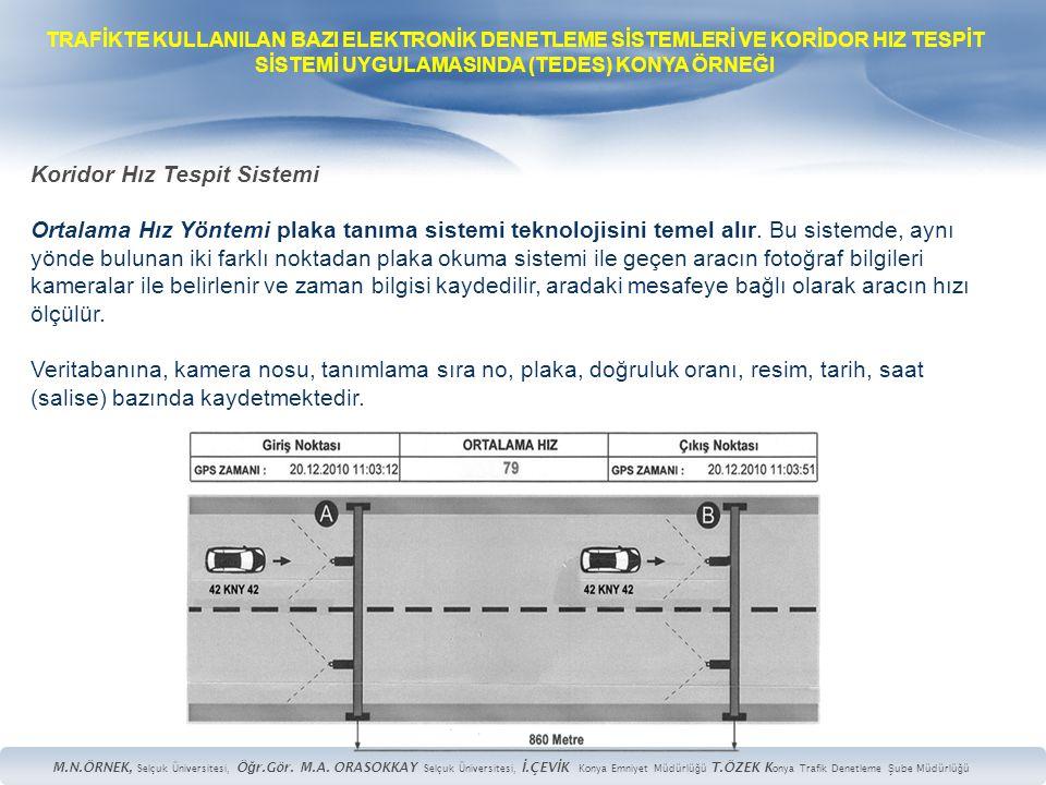 Koridor Hız Tespit Sistemi