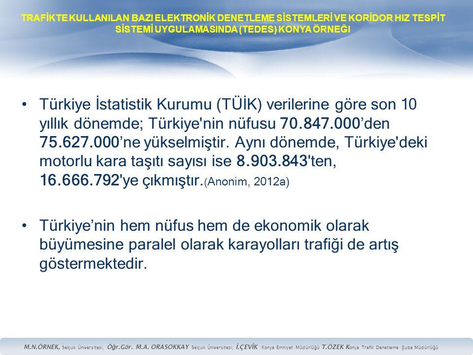 TRAFİKTE KULLANILAN BAZI ELEKTRONİK Denetleme SİstemLERİ ve KORİDOR HIZ TESPİT SİSTEMİ UYGULAMASINDA (TEDES) Konya Örneği