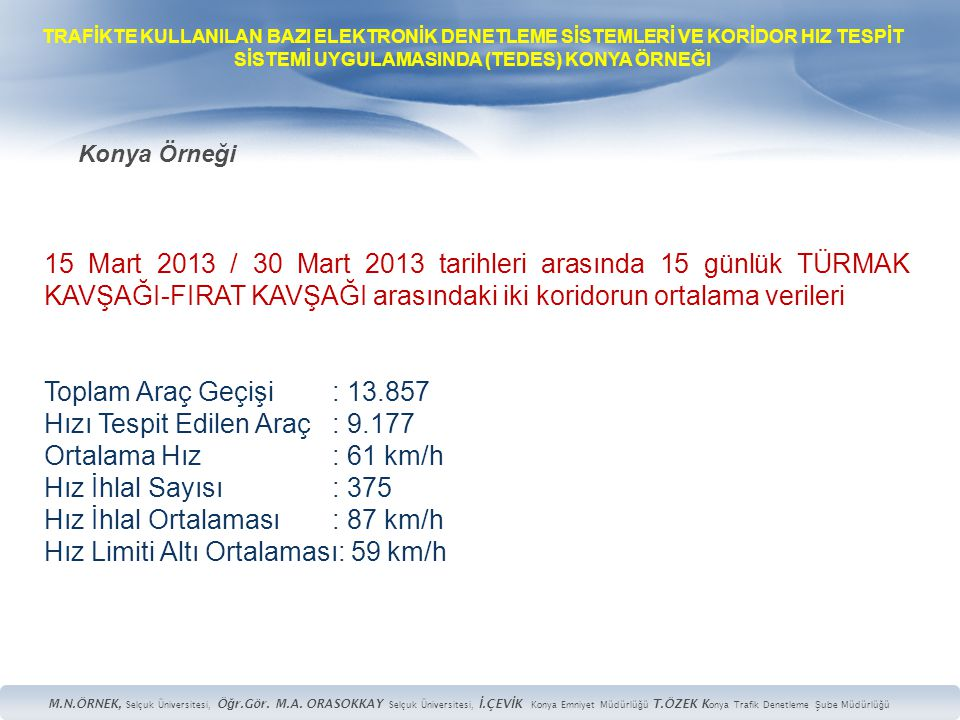 Hızı Tespit Edilen Araç : 9.177 Ortalama Hız : 61 km/h