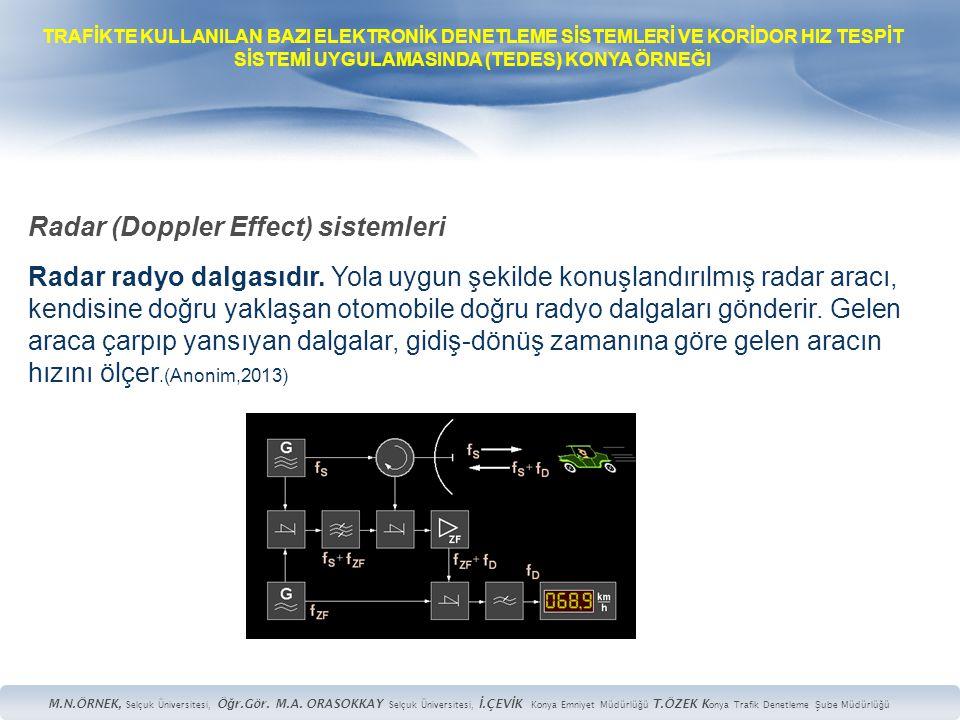 Radar (Doppler Effect) sistemleri