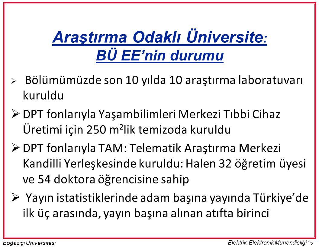 Araştırma Odaklı Üniversite: BÜ EE'nin durumu