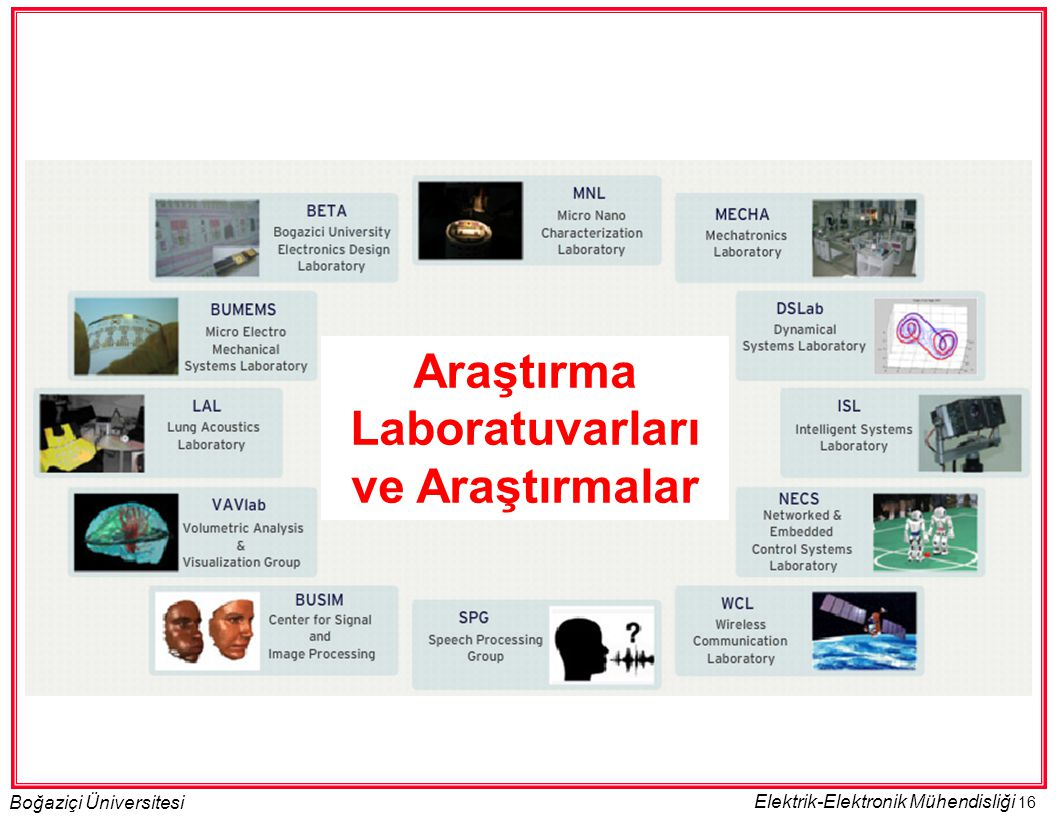 Araştırma Laboratuvarları ve Araştırmalar