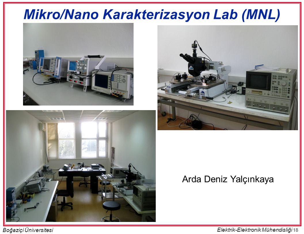 Mikro/Nano Karakterizasyon Lab (MNL)