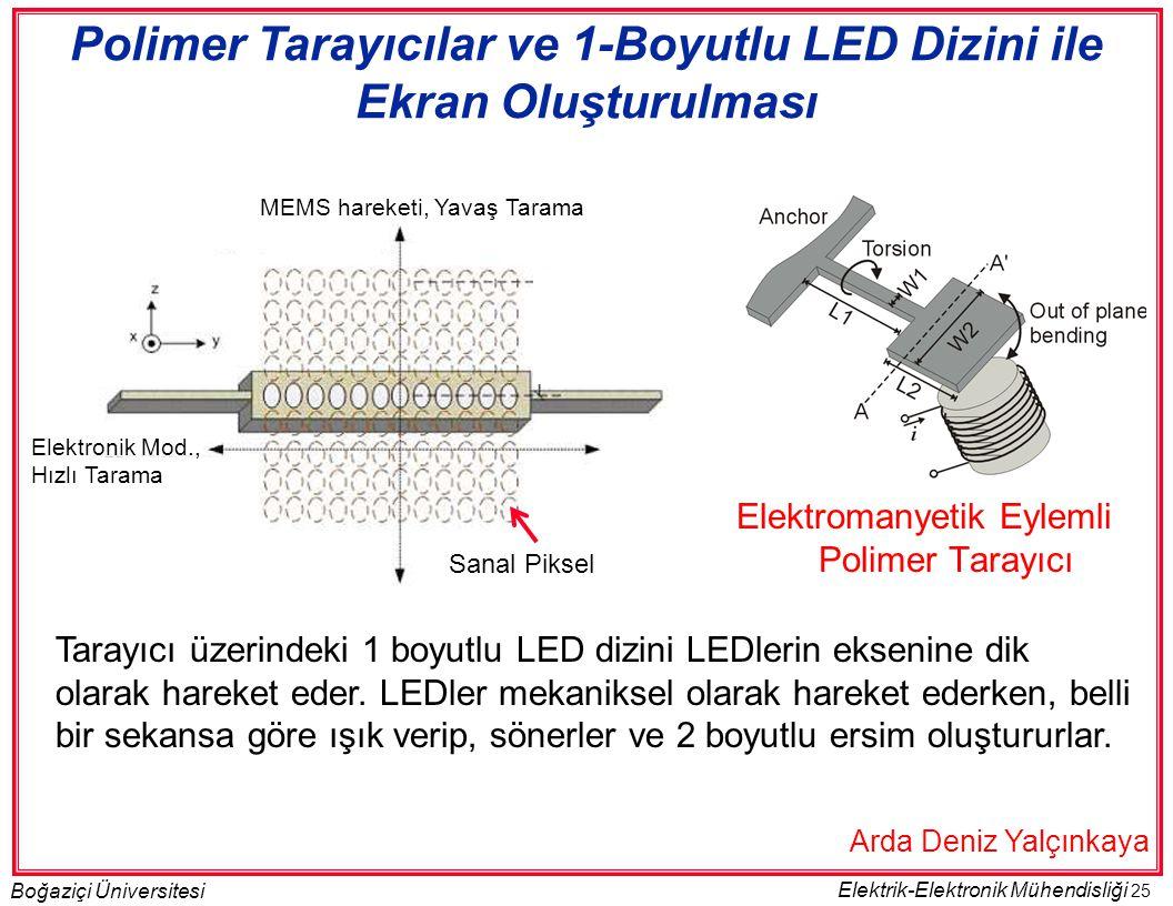 Polimer Tarayıcılar ve 1-Boyutlu LED Dizini ile Ekran Oluşturulması