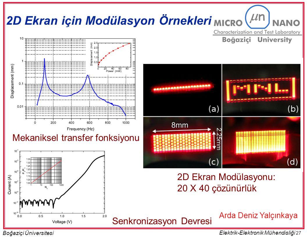 2D Ekran için Modülasyon Örnekleri