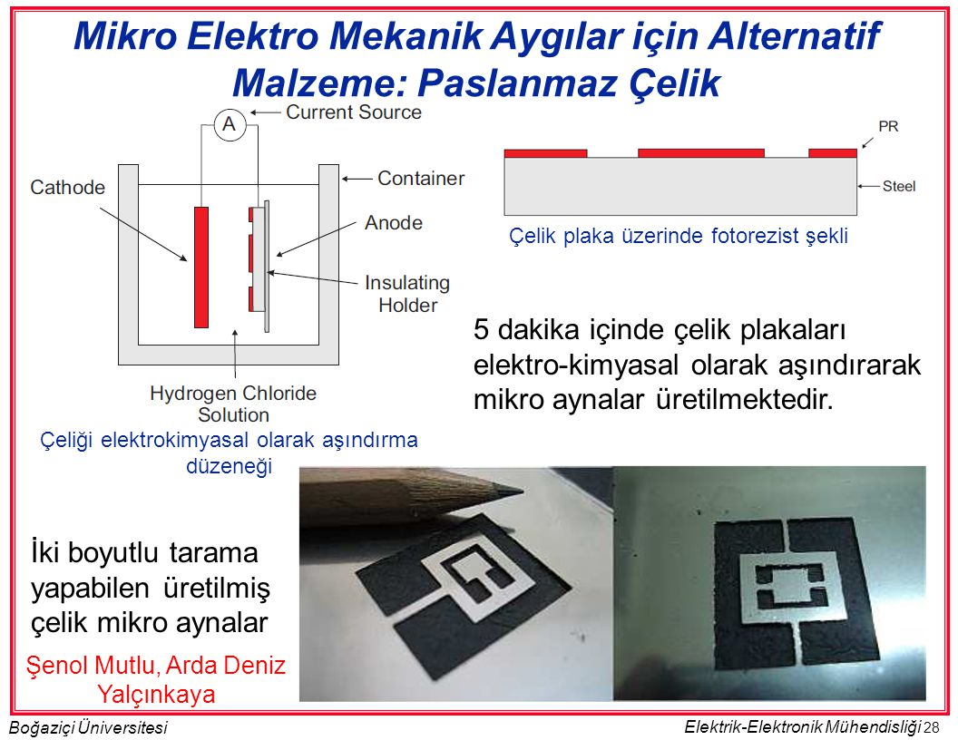 Mikro Elektro Mekanik Aygılar için Alternatif Malzeme: Paslanmaz Çelik