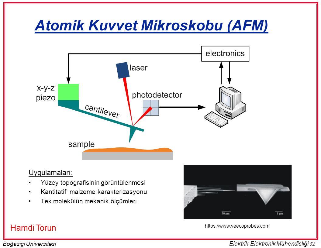 Atomik Kuvvet Mikroskobu (AFM)