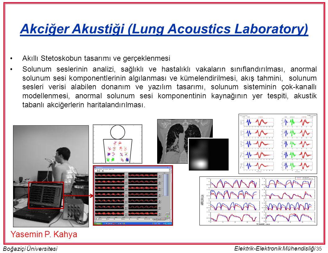 Akciğer Akustiği (Lung Acoustics Laboratory)