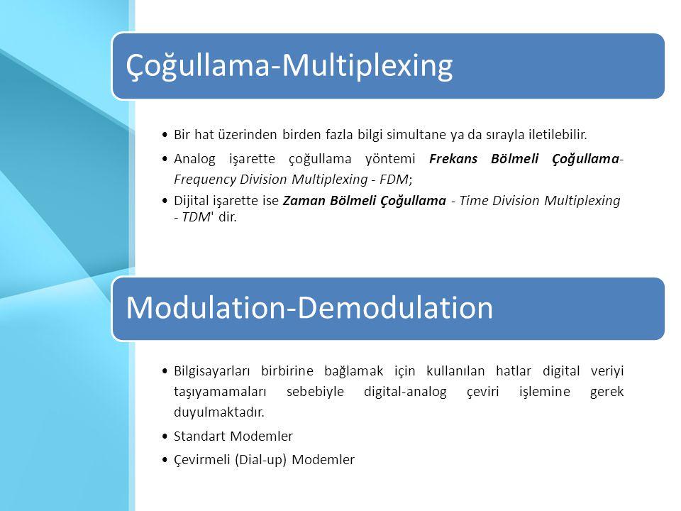Çoğullama-Multiplexing Modulation-Demodulation