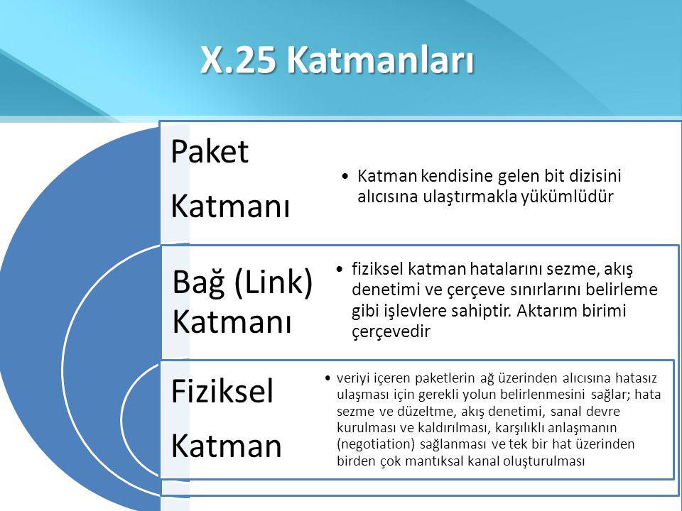 X.25 Katmanları Katmanı. Paket. Katman kendisine gelen bit dizisini alıcısına ulaştırmakla yükümlüdür.