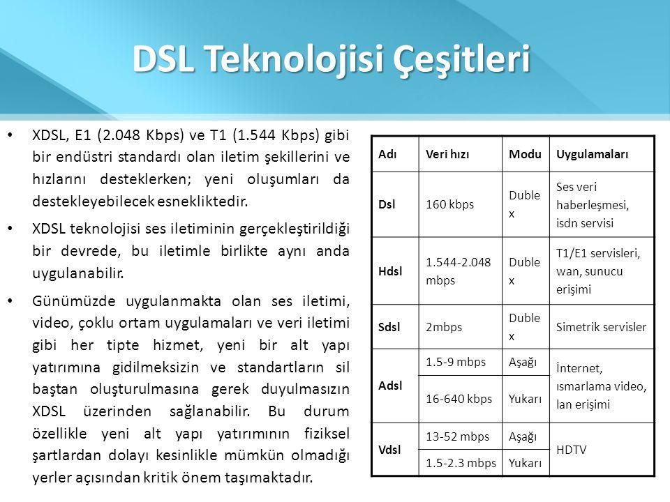 DSL Teknolojisi Çeşitleri