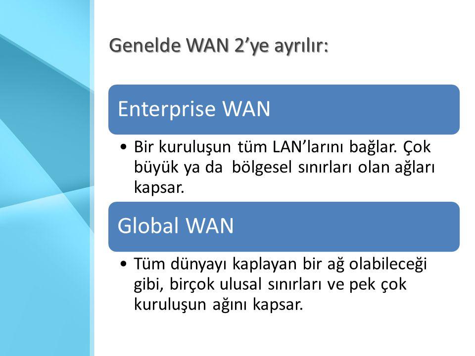 Genelde WAN 2'ye ayrılır: