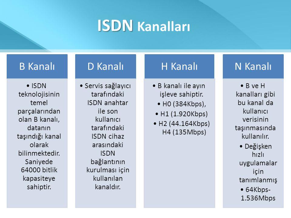 ISDN Kanalları B Kanalı D Kanalı H Kanalı N Kanalı