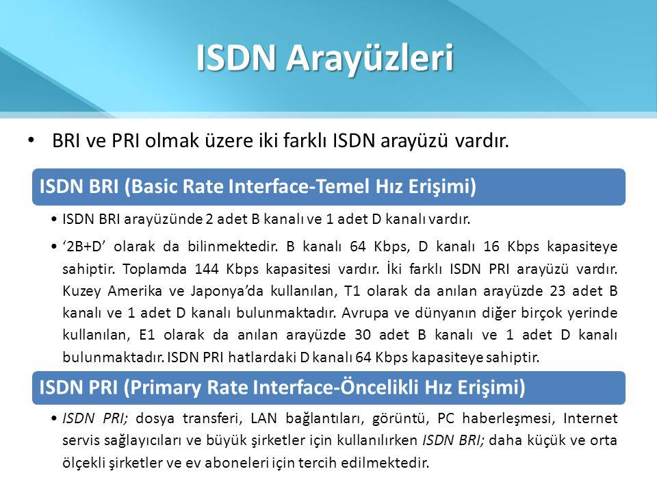 ISDN Arayüzleri BRI ve PRI olmak üzere iki farklı ISDN arayüzü vardır.