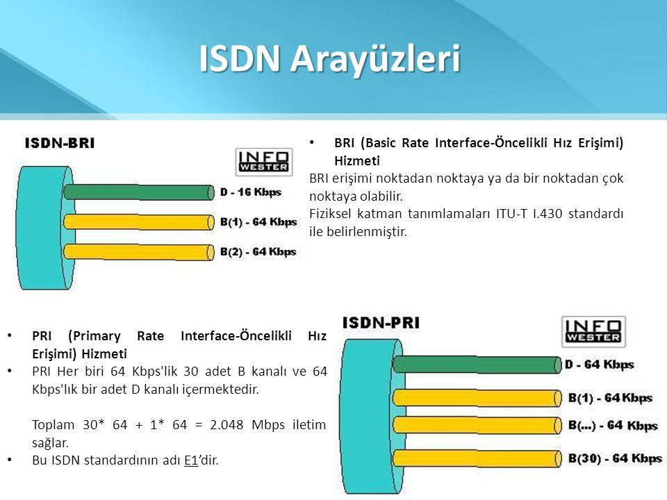 ISDN Arayüzleri BRI (Basic Rate Interface-Öncelikli Hız Erişimi) Hizmeti. BRI erişimi noktadan noktaya ya da bir noktadan çok noktaya olabilir.