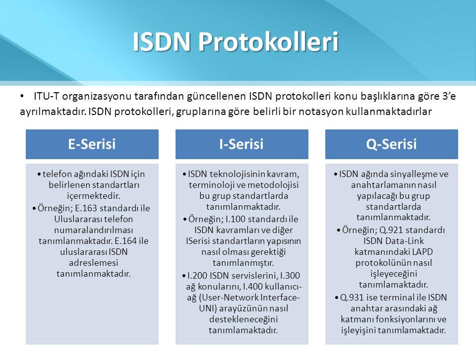 telefon ağındaki ISDN için belirlenen standartları içermektedir.