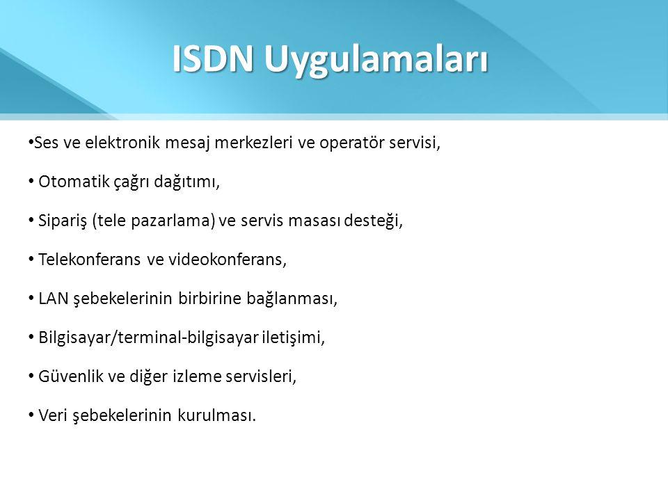 ISDN Uygulamaları Ses ve elektronik mesaj merkezleri ve operatör servisi, Otomatik çağrı dağıtımı,
