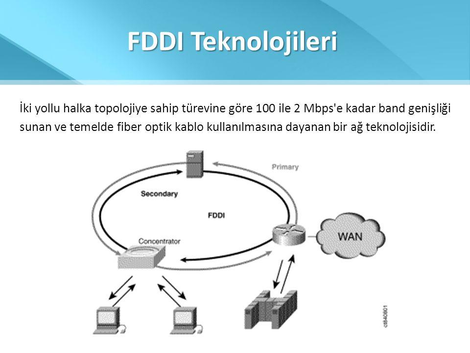 FDDI Teknolojileri