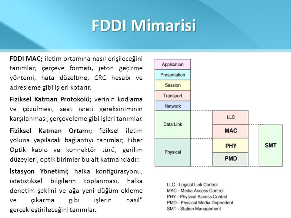 FDDI Mimarisi